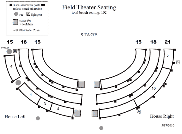 Field Theatre Seating